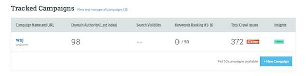 5 outils SEO pour vérifier le ranking des mots-clés Google