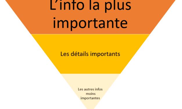 Conseils pour la rédaction de contenu pour les internautes