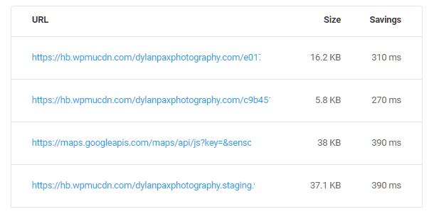 économies de taille d'URL