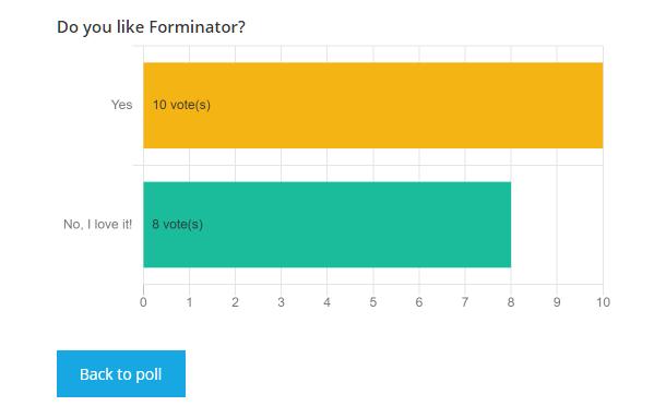Afficher les résultats du sondage Forminator sous forme de graphique à barres