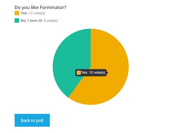 Afficher les résultats du sondage Forminator sous forme de graphique à secteurs