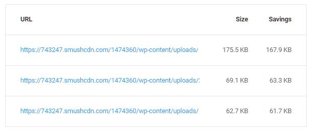 économies d'URL d'image correctement dimensionnées