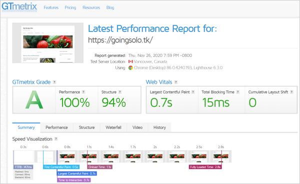 Rapport GTmetrix.