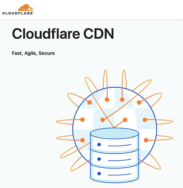 Image CDN Cloudflare.