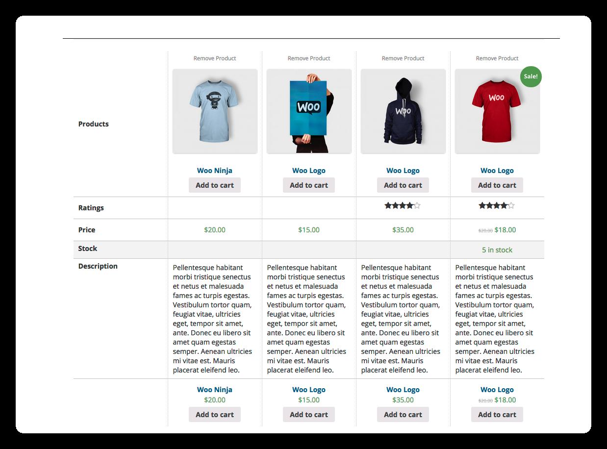 wc products compare compare page